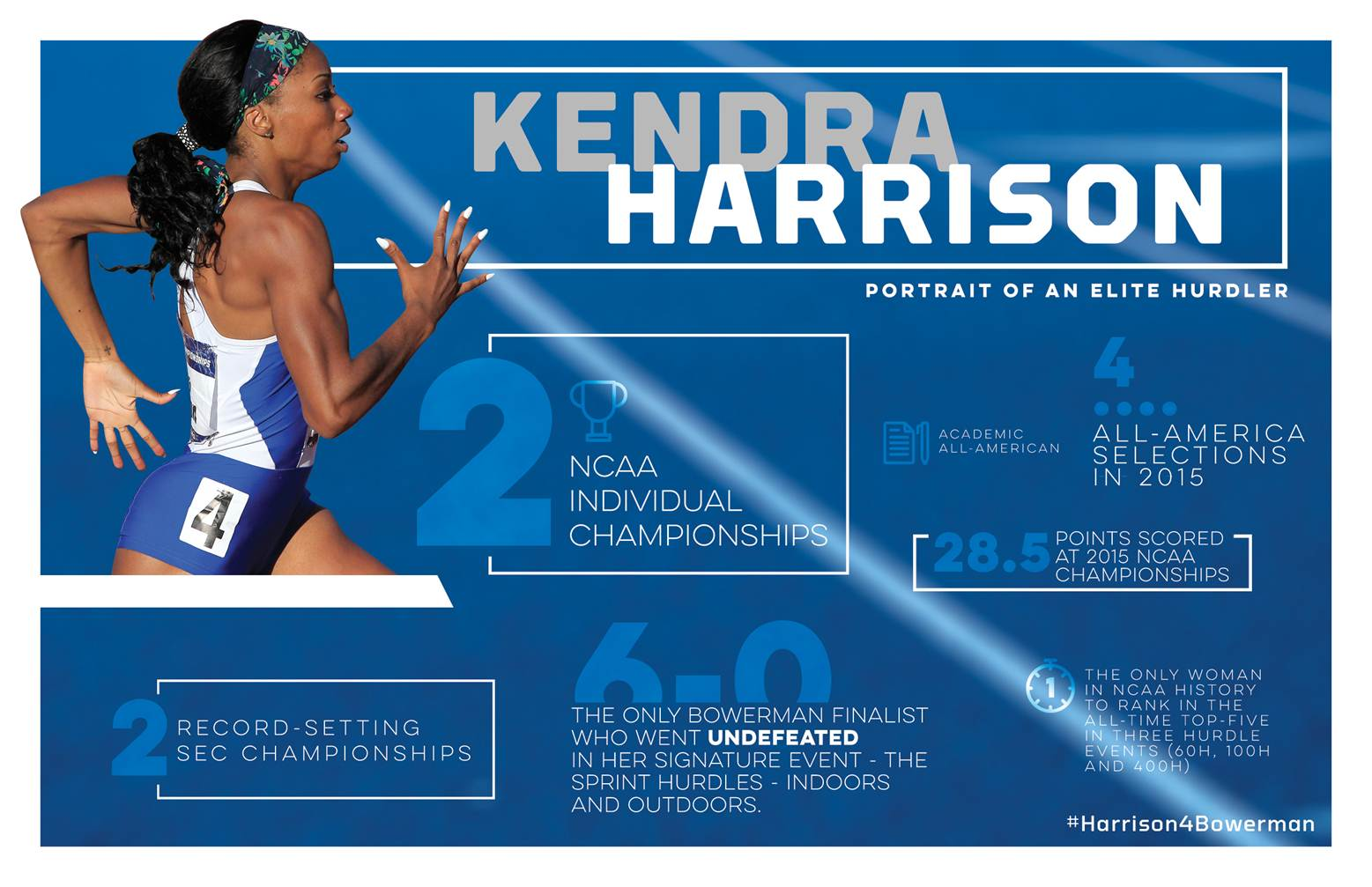 University of Kentucky track & field