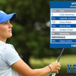UK Women's Golf Posts Best Finish of the Season at UCF Challenge