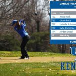 Hack, Rose & Pace UK WGolf at Darius Rucker Intercollegiate Conclusion
