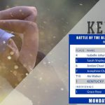 UK WGolf Defeat Louisville in Battle of the Bluegrass