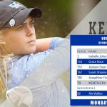 UK WGolf's Johansson, Rose Keep #KWG Close at UCF Challenge