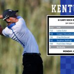 UK MGOLF's Euler, Cox Lead Cats at Gary Koch Invitational