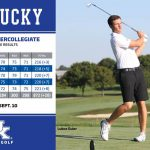 UK MGOLF Claims Wolf Run Crown, Four Players in Top 10